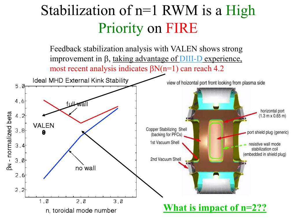 Stabilization of n=1 RWM is a