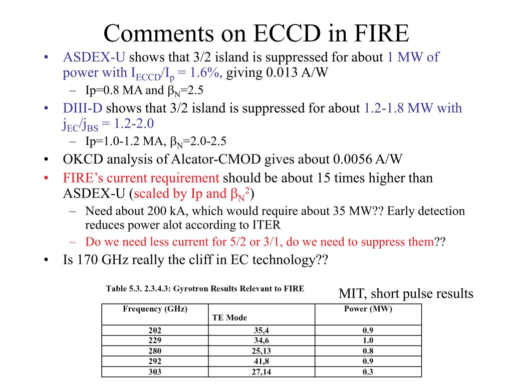 Comments on ECCD in FIRE