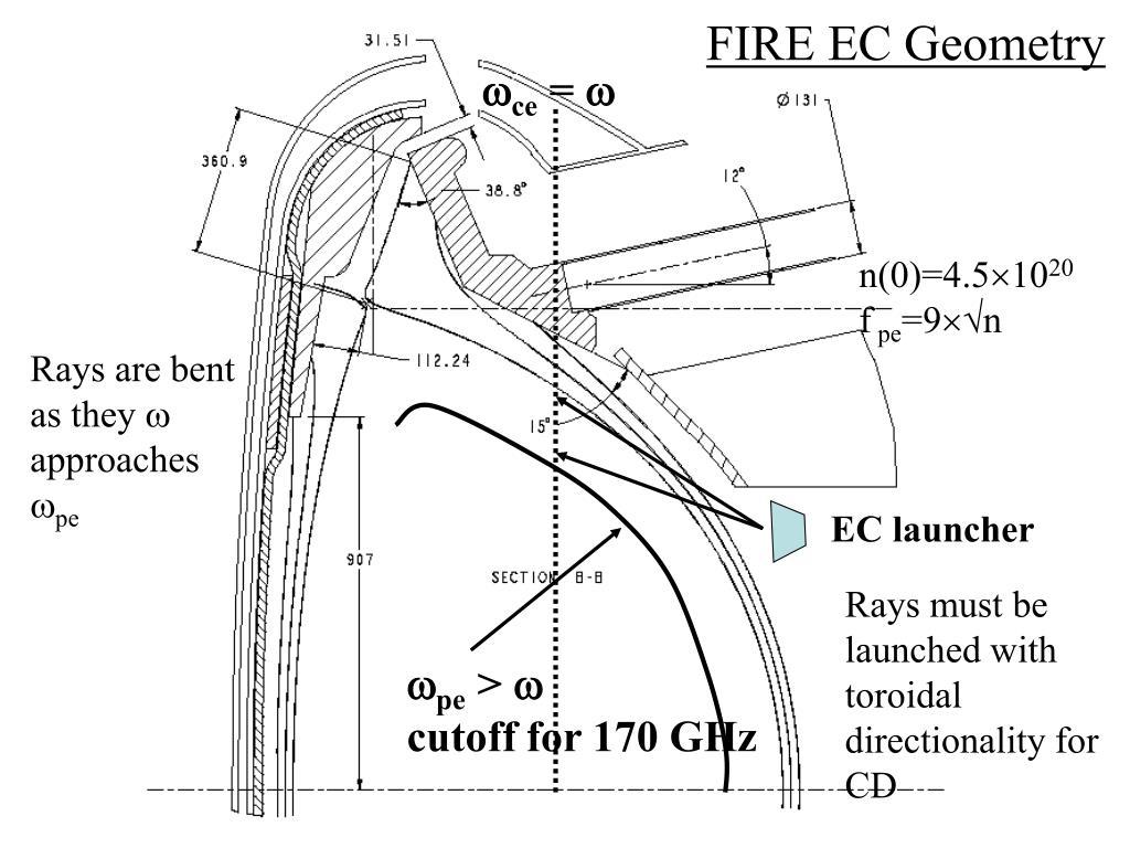FIRE EC Geometry