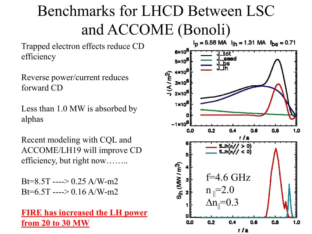 Benchmarks for LHCD Between LSC and ACCOME (Bonoli)