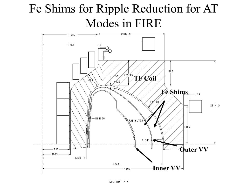 Fe Shims for Ripple Reduction for AT Modes in FIRE