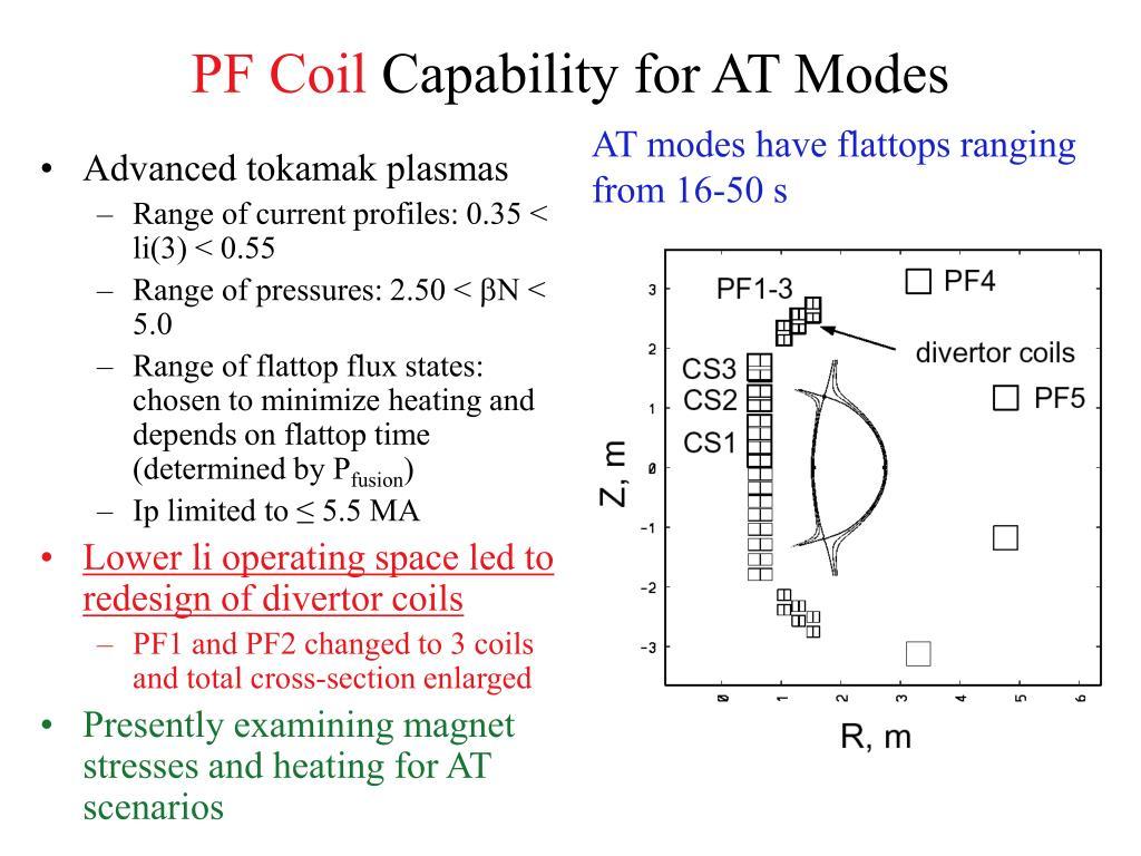 PF Coil