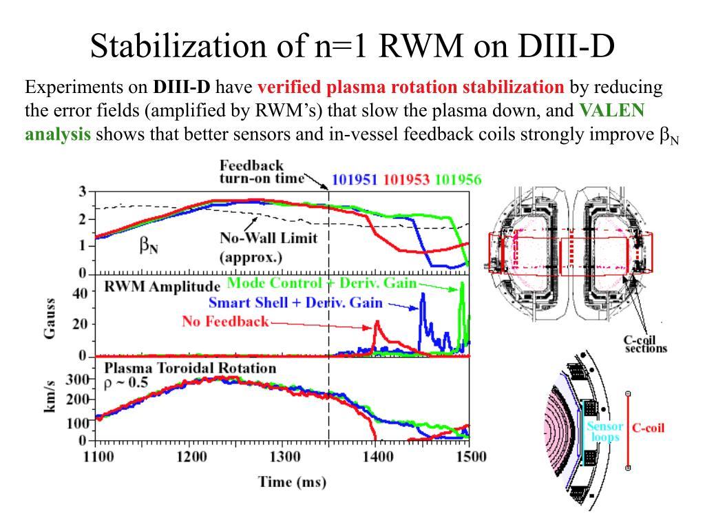 Stabilization of n=1 RWM on DIII-D