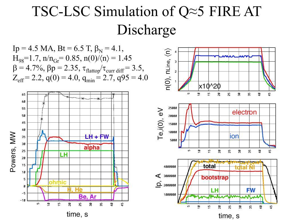 TSC-LSC Simulation of