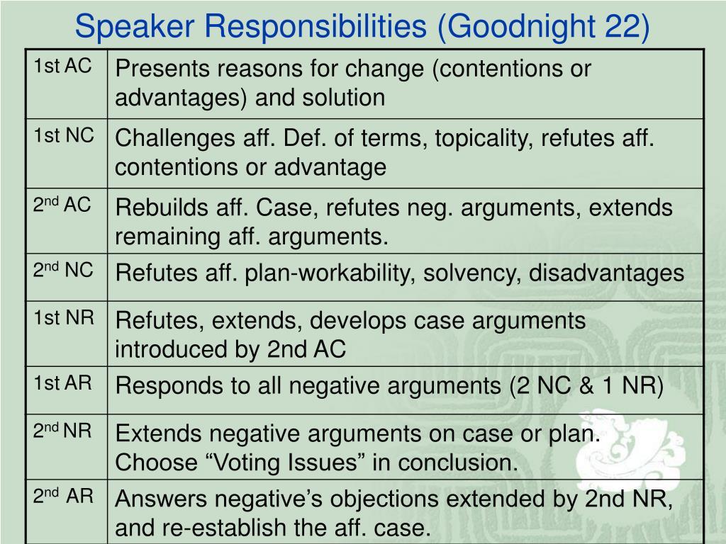 Speaker Responsibilities (Goodnight 22)