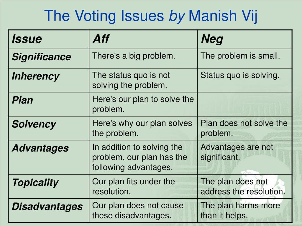The Voting Issues