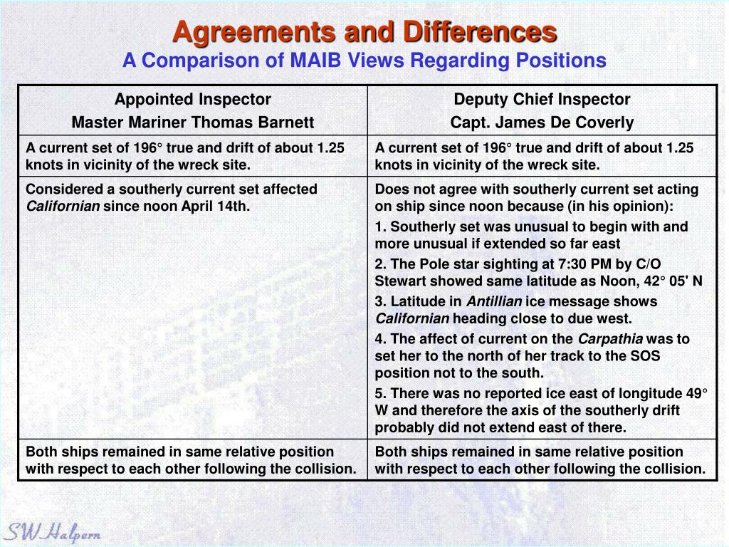 Agreements and Differences