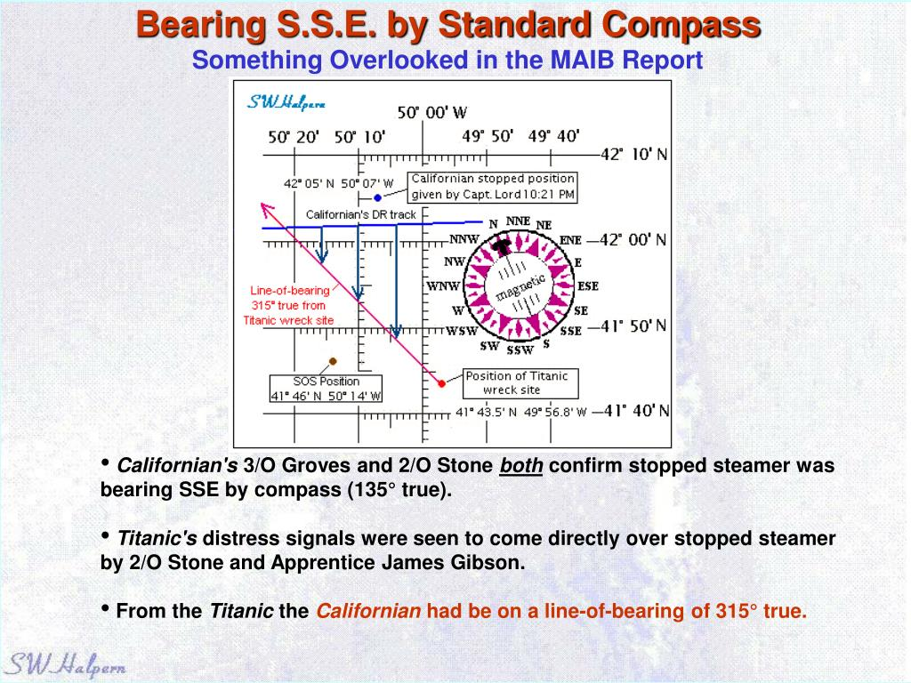 Bearing S.S.E. by Standard Compass
