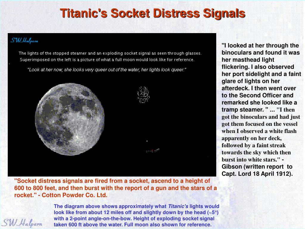Titanic's Socket Distress Signals