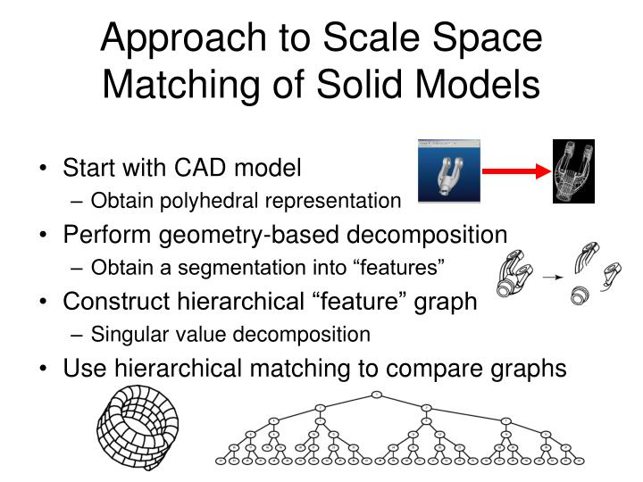 Approach to Scale Space Matching of Solid Models
