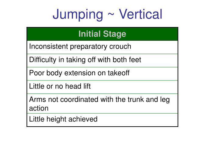 Jumping ~ Vertical