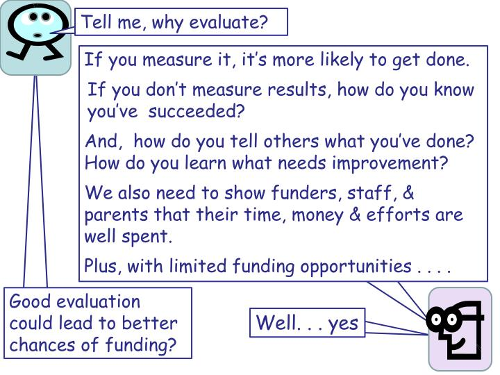 Tell me, why evaluate?