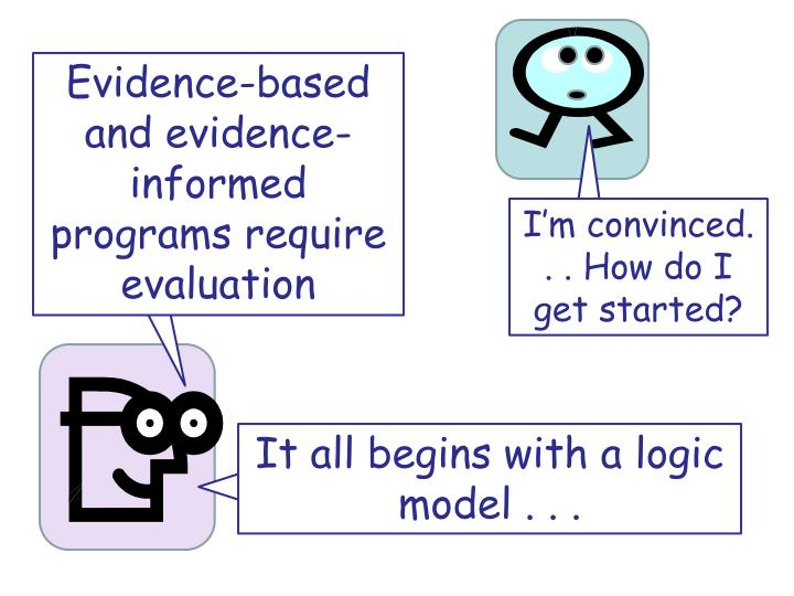 Evidence-based and evidence-informed programs require evaluation