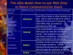 the aida model how to use web sites to reach communication goals