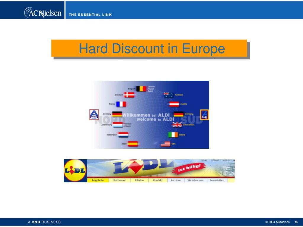 Hard Discount in Europe