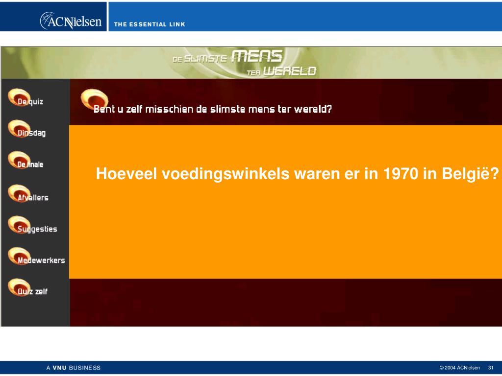 Hoeveel voedingswinkels waren er in 1970 in België?