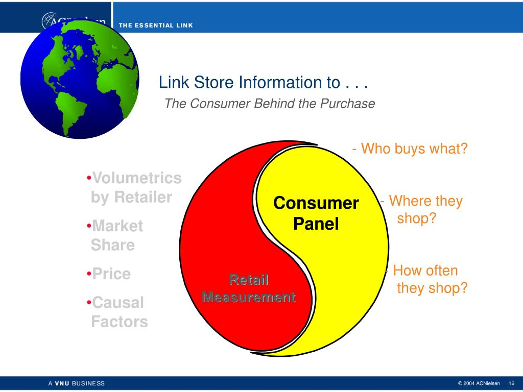 Link Store Information to . . .