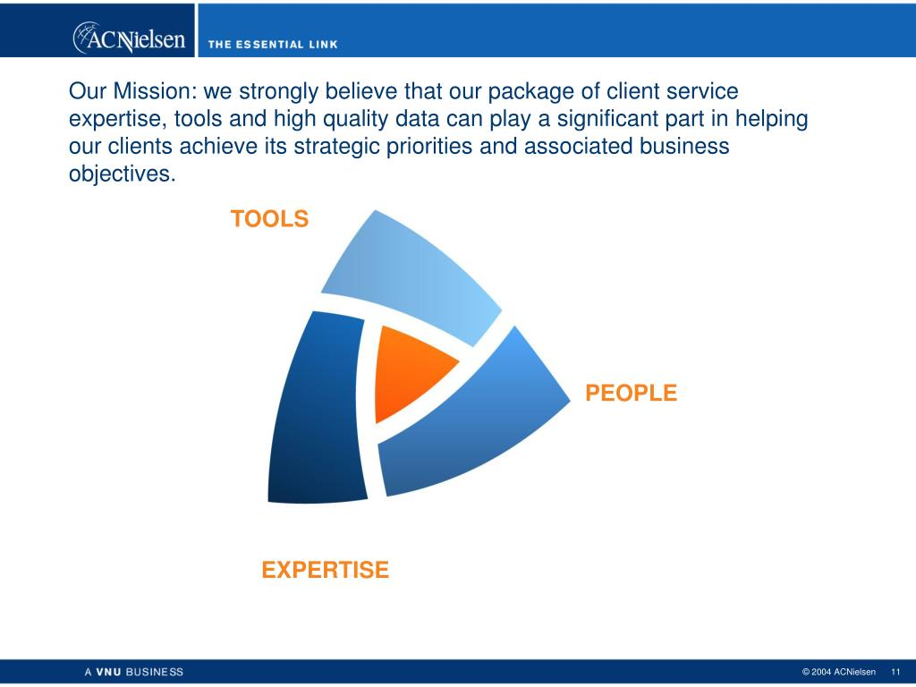 Our Mission: we strongly believe that our package of client service expertise, tools and high quality data can play a significant part in helping our clients achieve its strategic priorities and associated business objectives.