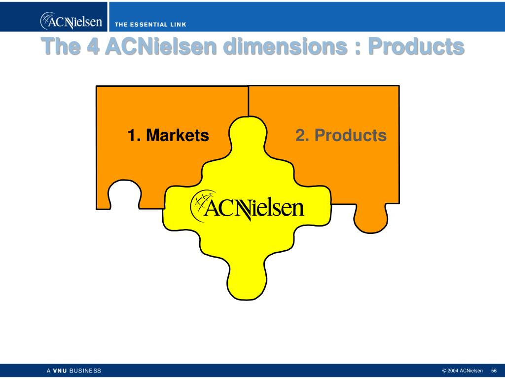 The 4 ACNielsen dimensions :