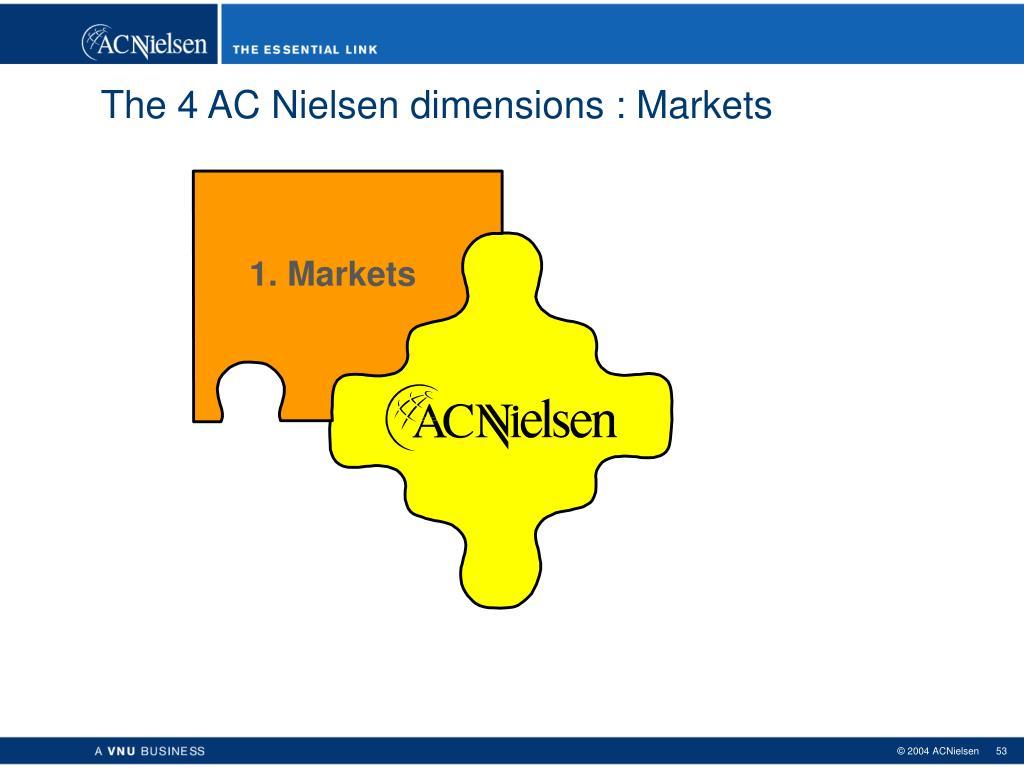 The 4 AC Nielsen dimensions : Markets