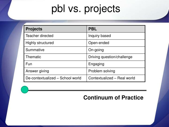 pbl vs. projects