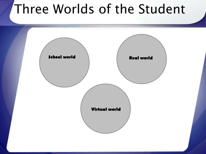 Three Worlds of the Student