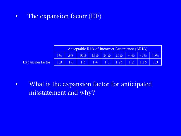 The expansion factor (EF)