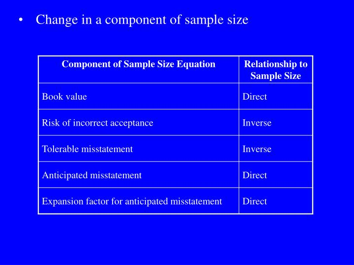 Change in a component of sample size