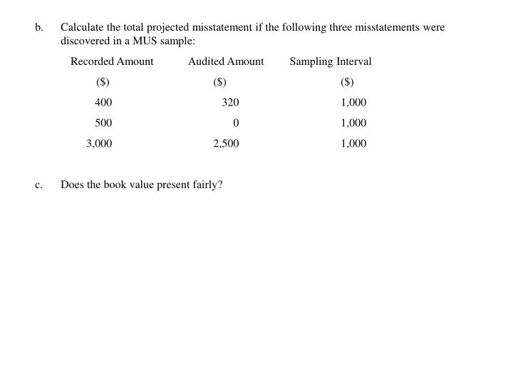 Calculate the total projected misstatement if the following three misstatements were discovered in a MUS sample: