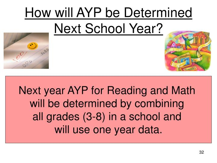 How will AYP be Determined Next School Year?