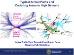 typical arrival paths and vectoring areas in high demand