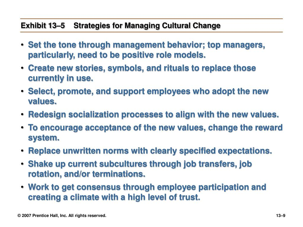Exhibit 13–5Strategies for Managing Cultural Change