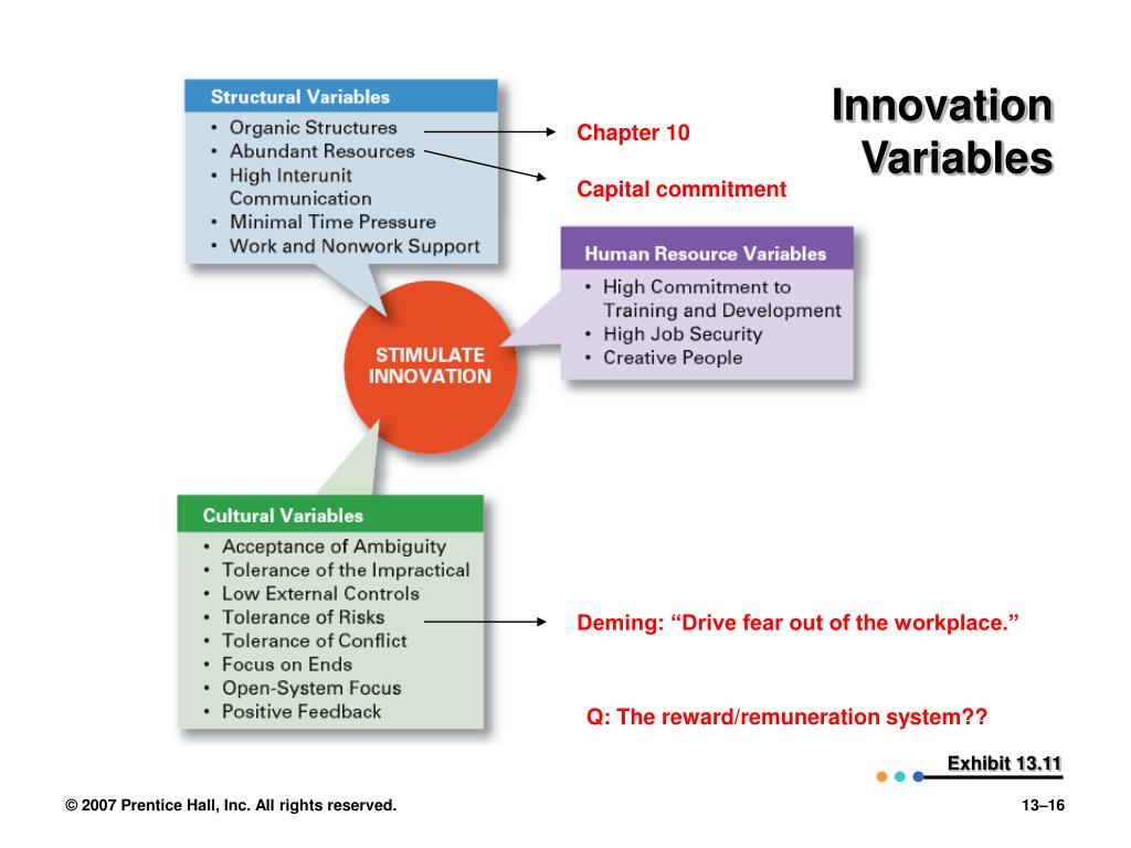 Innovation Variables