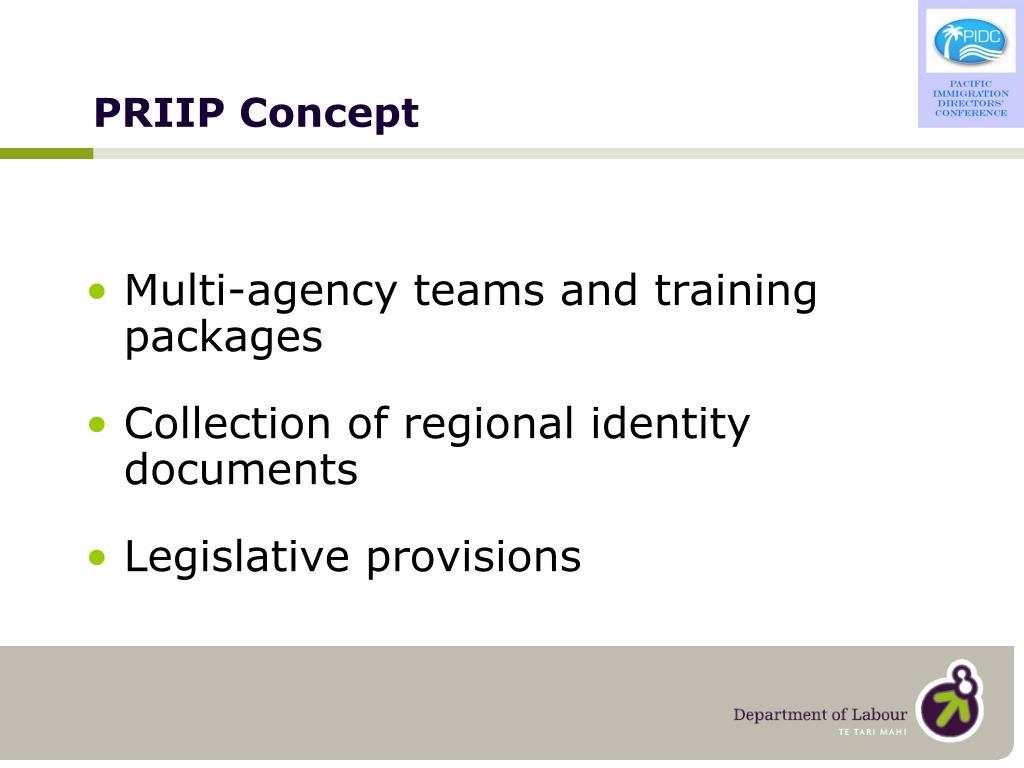 PRIIP Concept