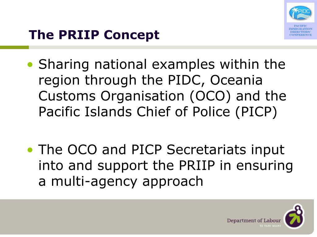 The PRIIP Concept