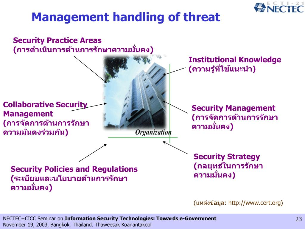 Management handling of threat