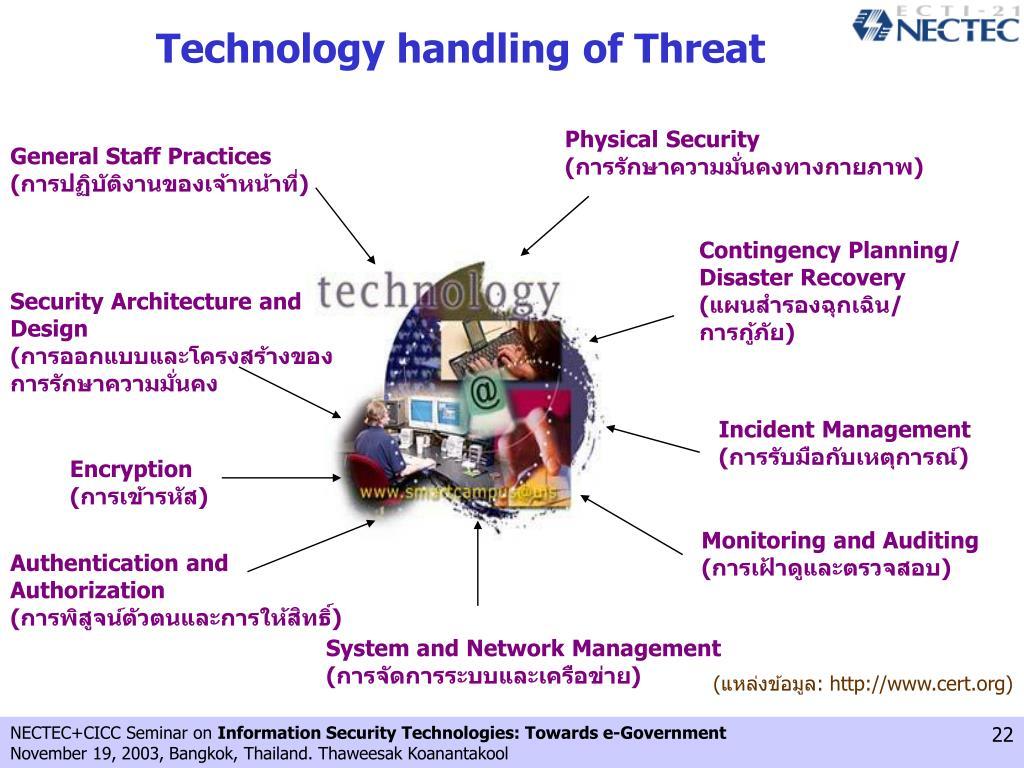 Technology handling of Threat