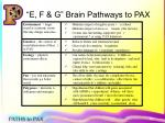 e f g brain pathways to pax