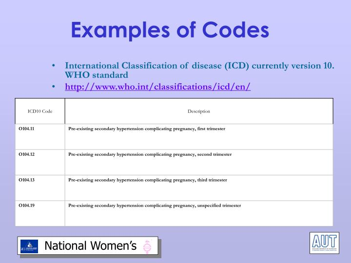 Examples of Codes