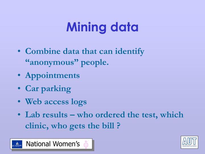 Mining data