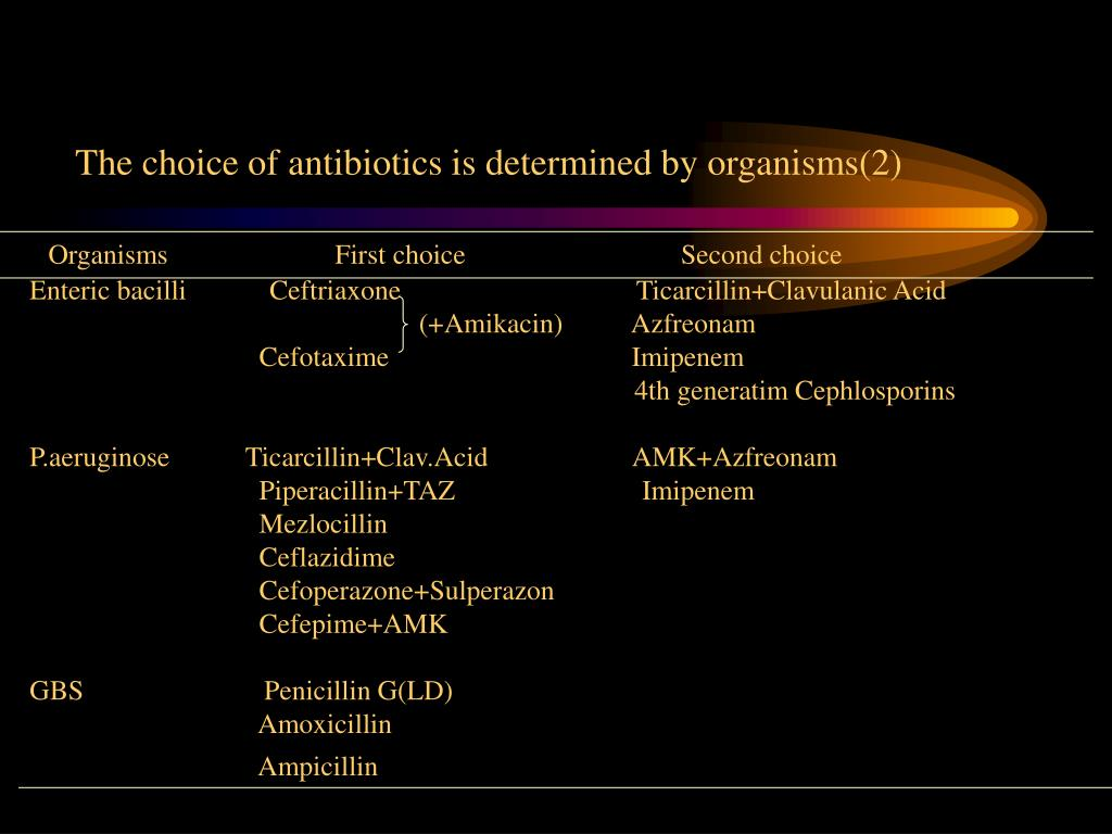 The choice of antibiotics is determined by organisms(2)