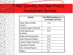 r d spending and new product development success