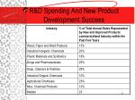 r d spending and new product development success9
