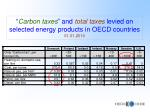 carbon taxes and total taxes levied on selected energy products in oecd countries 01 01 2010