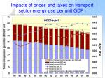 impacts of prices and taxes on transport sector energy use per unit gdp i