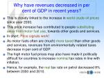 why have revenues decreased in per cent of gdp in recent years