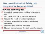 how does the product safety unit carry out its responsibilities