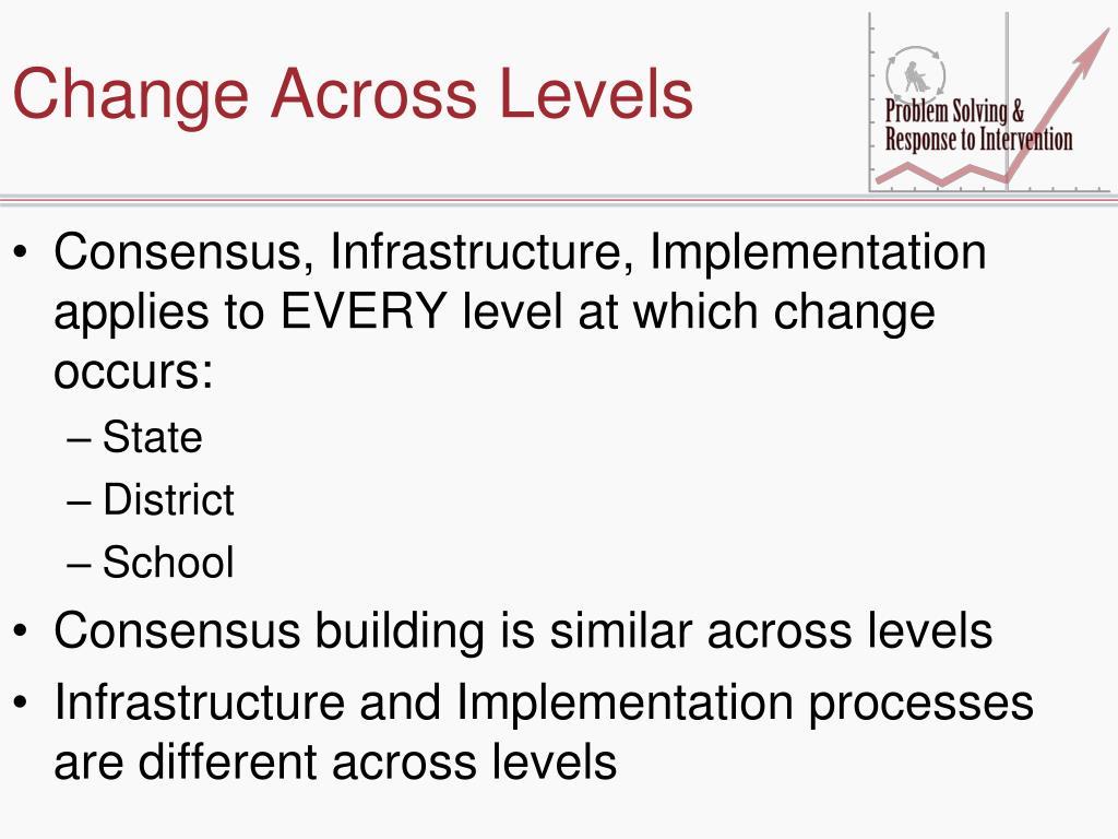 Change Across Levels