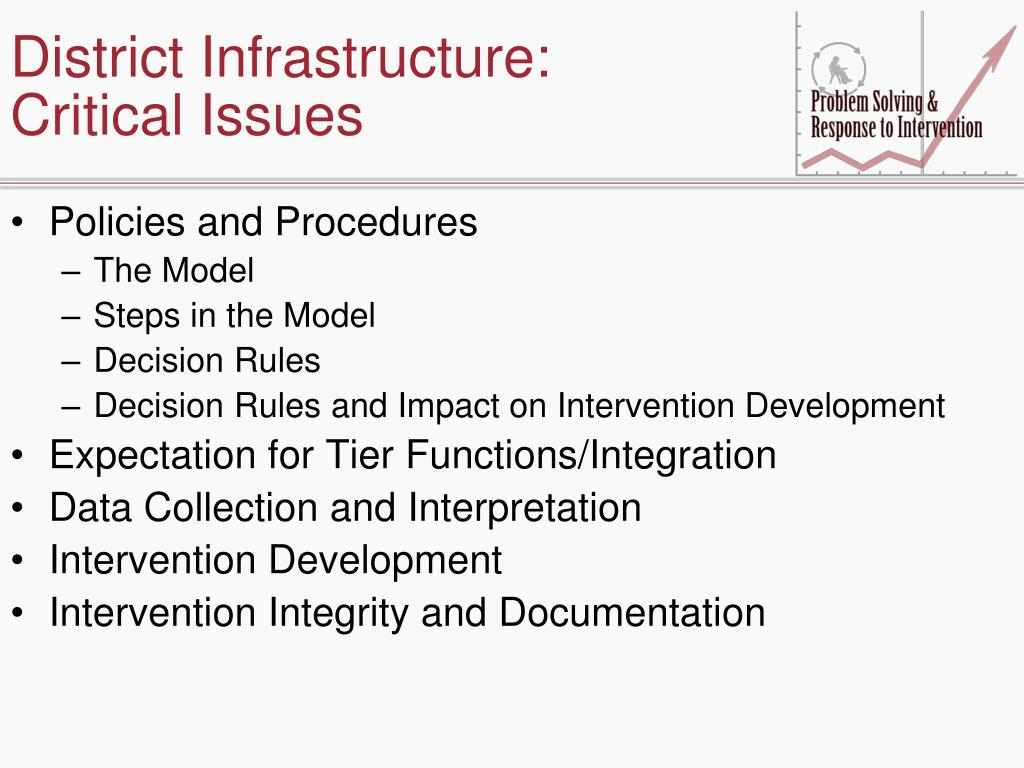 District Infrastructure: