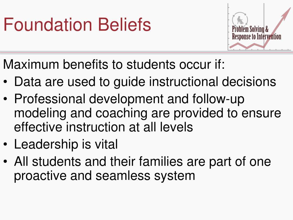 Foundation Beliefs